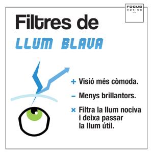 filtres de llum blava